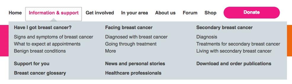 breast-cancer-care-navigation-bar