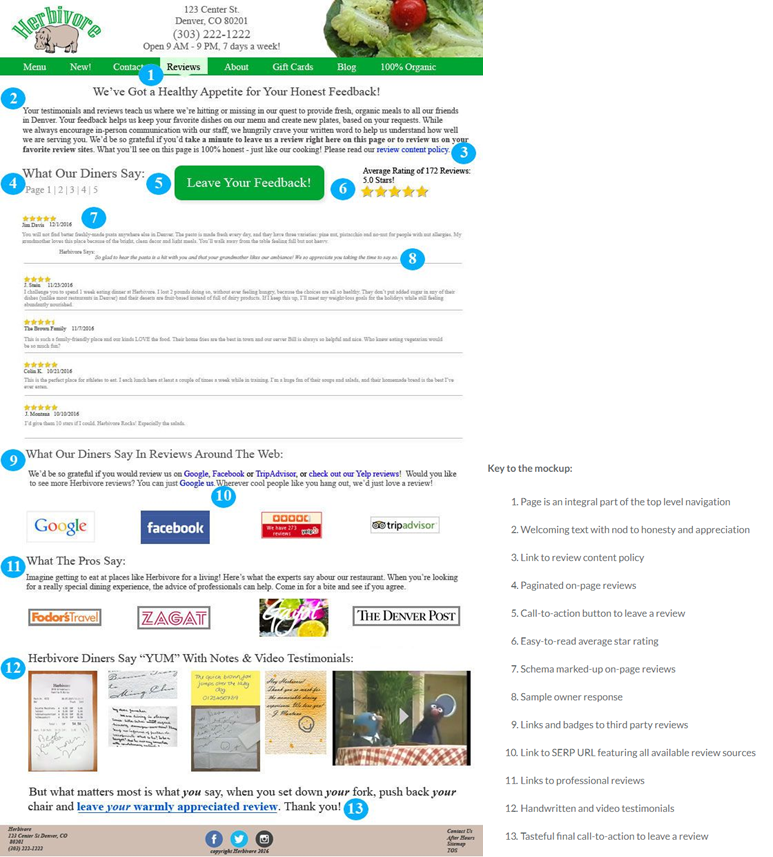 Ultimate guide to online reviews | The UK Domain