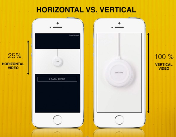 Why brands should use vertical video | The UK Domain