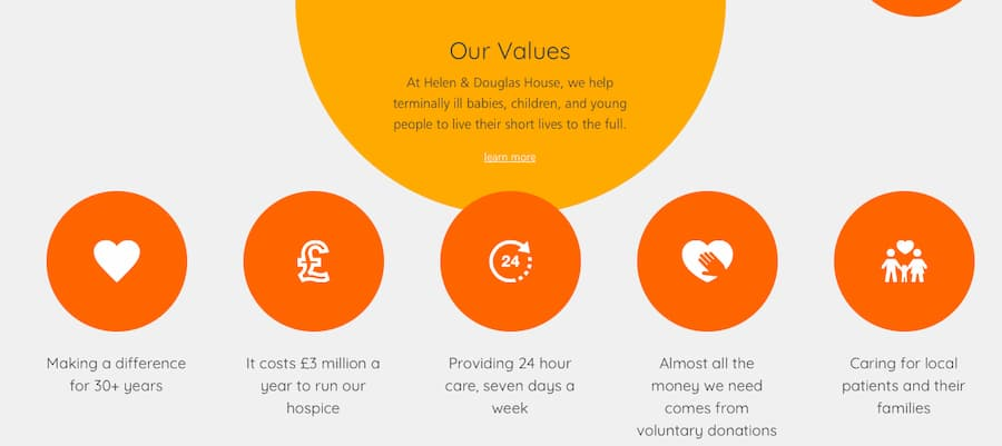 Helen Douglas House values