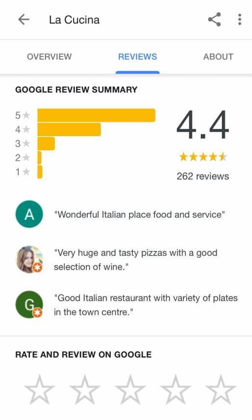 La Cucina 4.4 star rating