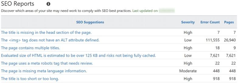 Bing Webmaster Tools SEO Report