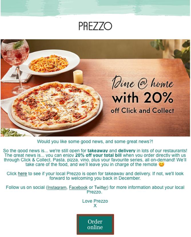 Prezzo email example