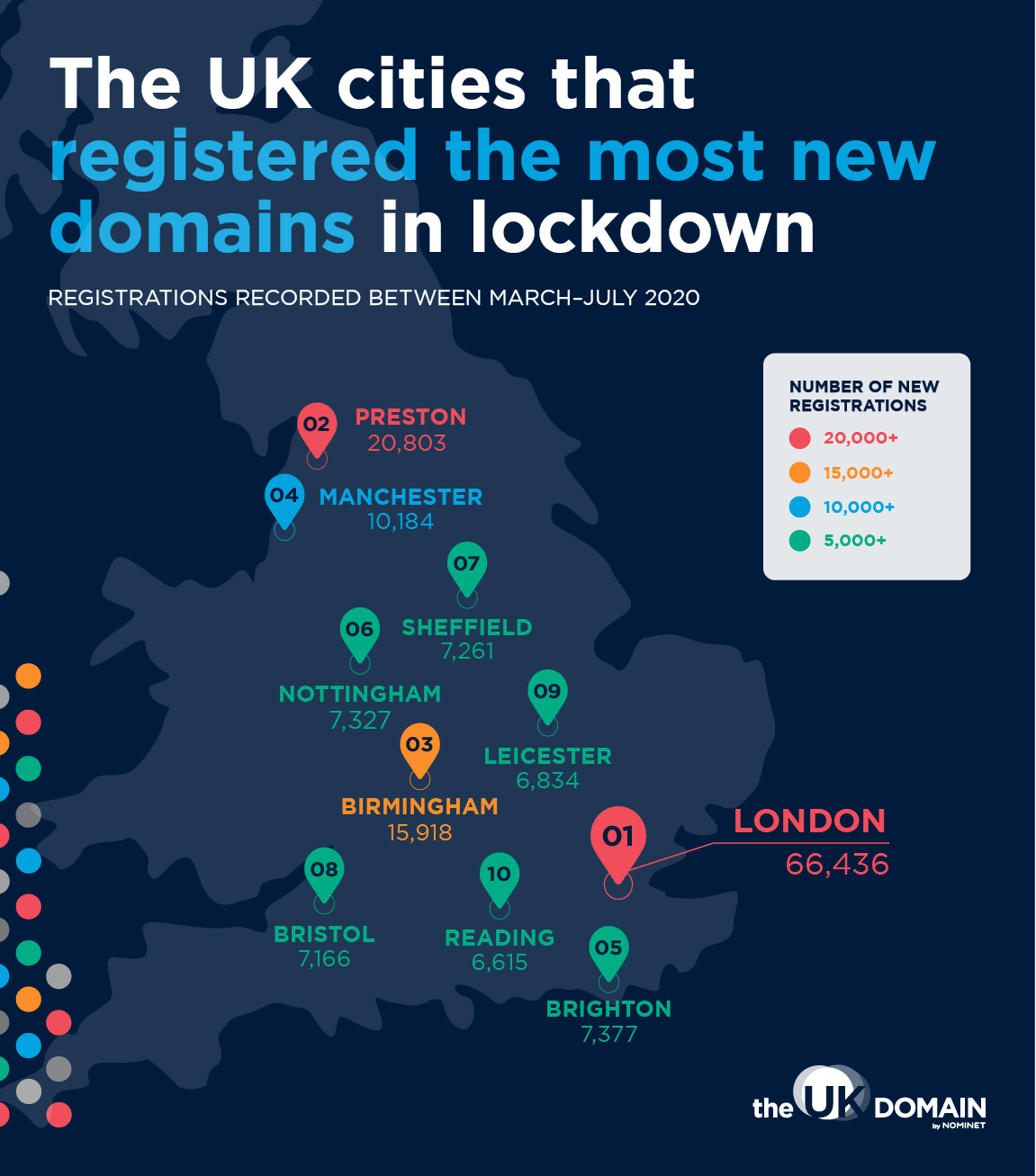 UK map showing which cities registered the most domains in lockdown